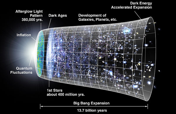 Imagine our galaxy, hundreds of billions of times over. Every person on the planet could have 50 galaxies each.