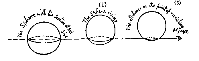 [Image: flatland-seeing-a-sphere.jpeg]