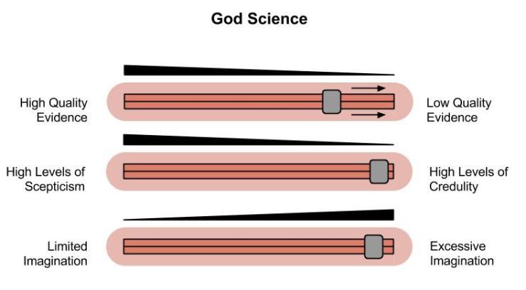 God Science (1)