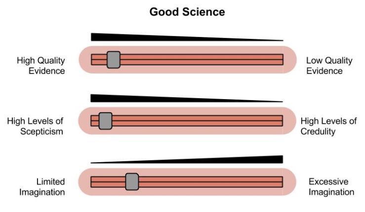 Good Science (1)