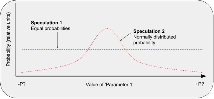 All possible values for parameter 1